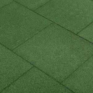 põrandakaitsematid